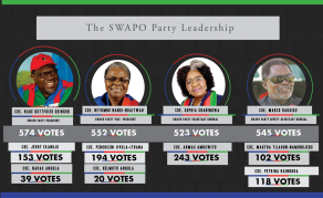 Namibian President Emerges Victorious in Battle for Swapo Throne