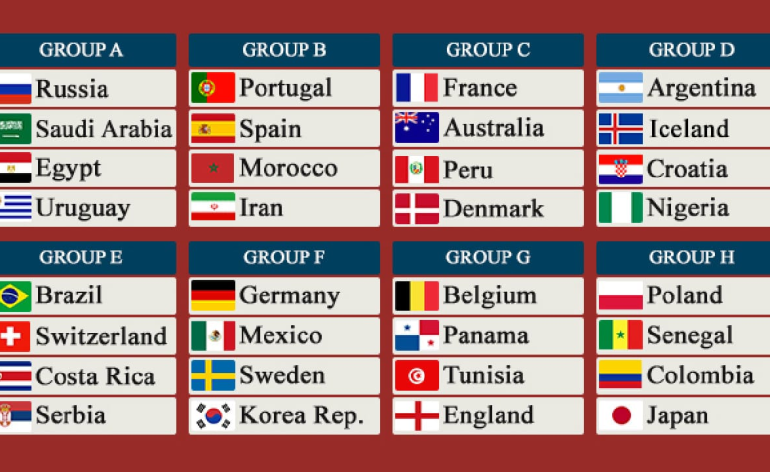 Africa: X-Raying 2018 FIFA World Cup Teams - Group H