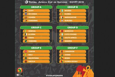 AFCON - Which is the most exciting group?