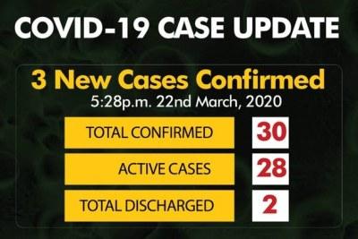 Nigeria COVID-19 cases rise.